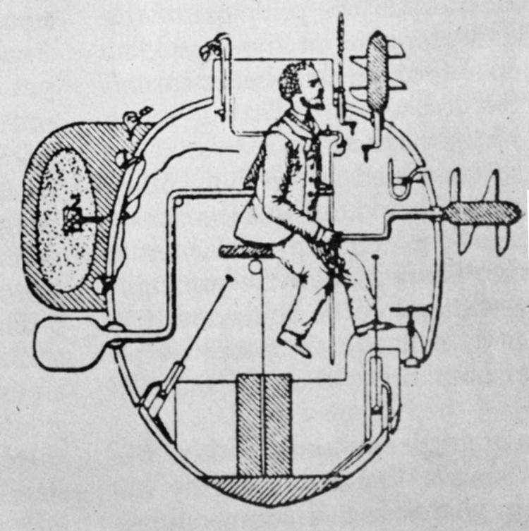 Схематическое изображение «Черепахи» с человеком внутри