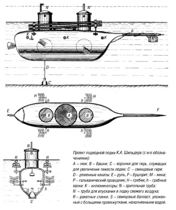 Схема проекта Карла Шильдера